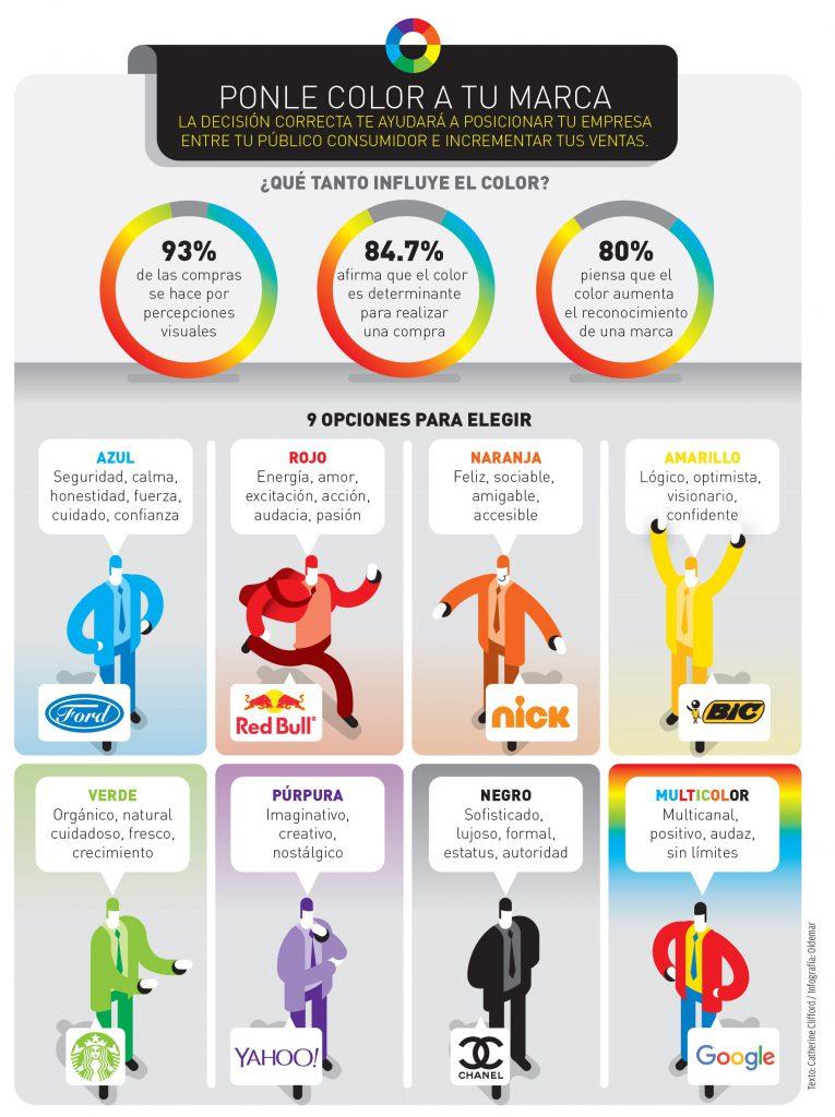 infografia color